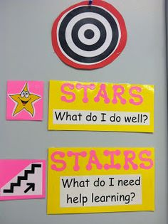 teacher's reminder to students on stars and stairs strategy